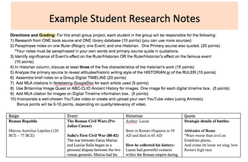 Latin Timeline Note taking