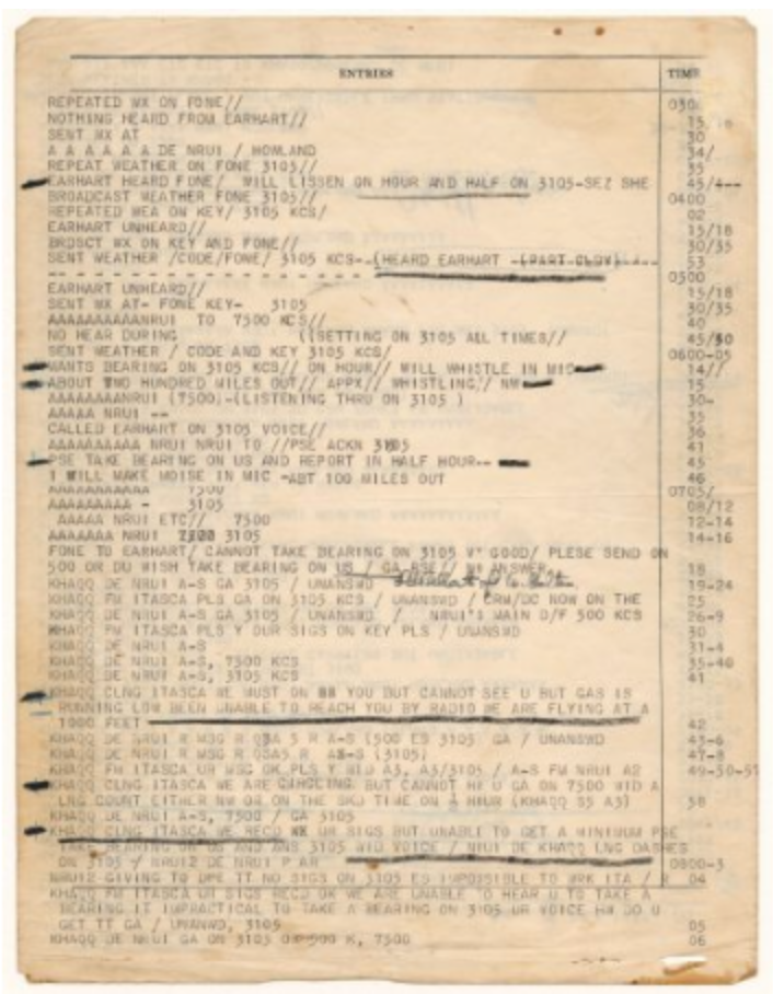 Radio Log of the Last Communications of Amelia Earhart. 1937. National Archives,       catalog.archives.gov/id/6210268. Accessed 17 Jan. 2020.