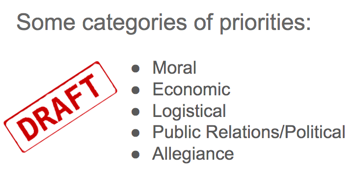 Image of a slide from class, with a stamp on it saying: DRAFT: Some categories of priorities: moral, economic, logistical, public relations/political, allegiance